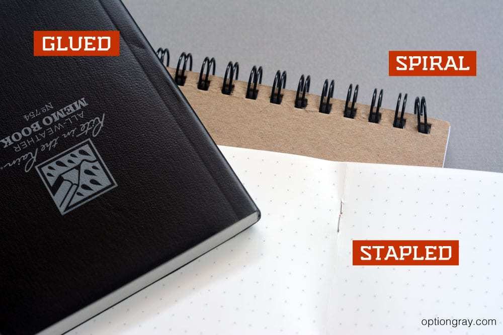 Shown is Rite in the Rain's Memo Book in Black (glued binding), the Field Notes Steno Pad (spiral binding) and a Field Notes Expedition Edition (stapled binding)